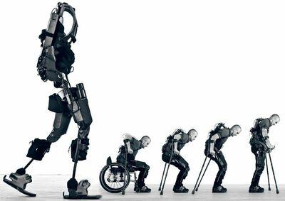 guía de ASTM para diseñar exoesqueletos
